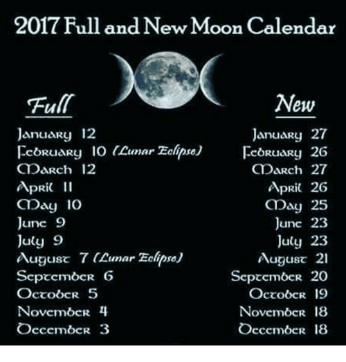 New Moon Full Moon Dates 2017 Lunacana