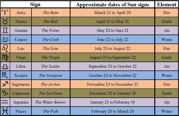 sign-list